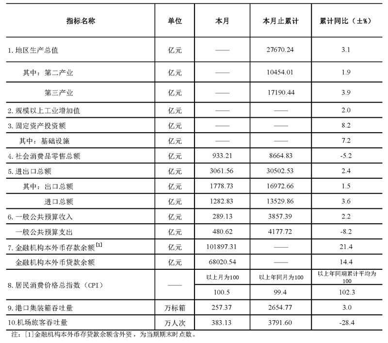 202012全市统计快报挂网(2).png